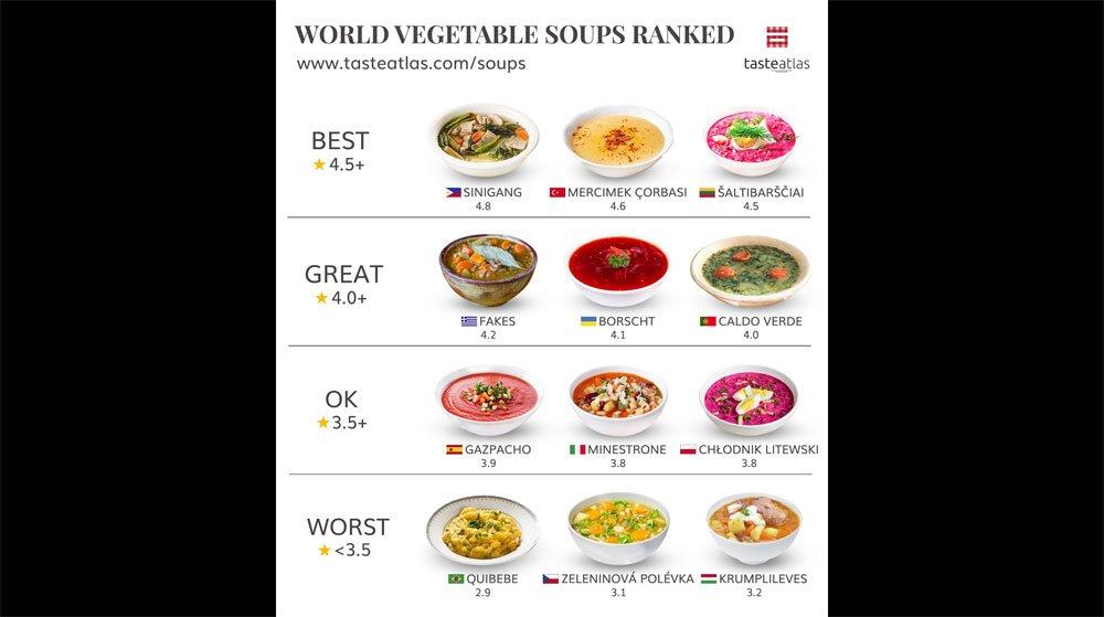 Sinigang World's Best Vegetable Soup